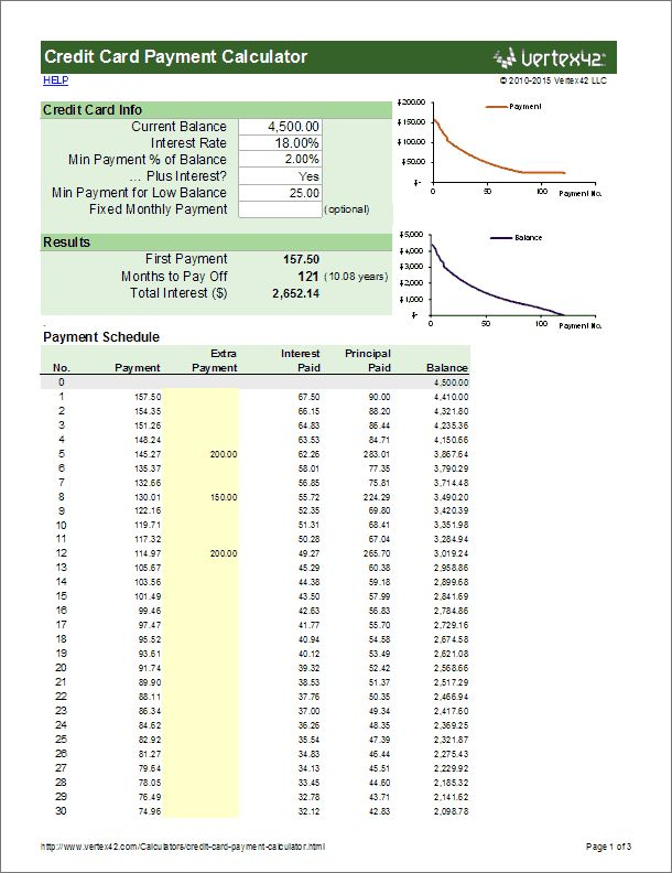 Credit Card Minimum Payment Calculator for Excel
