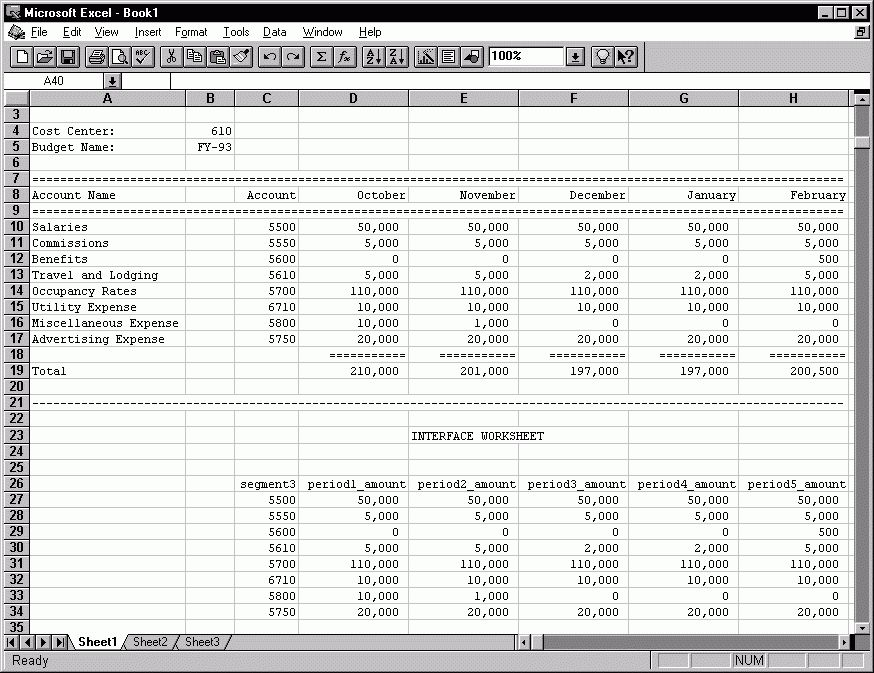 Creating Your Budget Spreadsheet (Oracle General Ledger Users' Guide)
