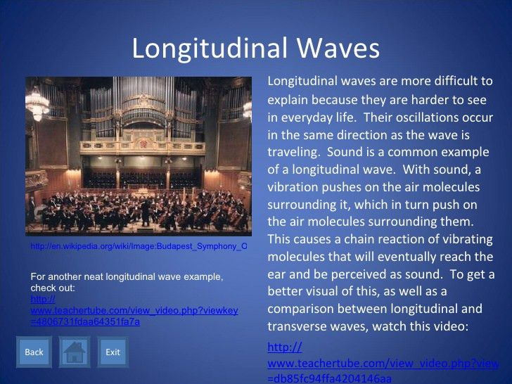 Introduction to Waves and Waveforms