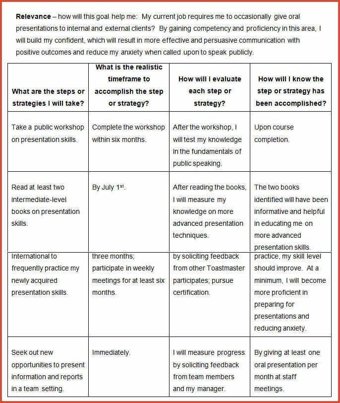 PROFESSIONAL DEVELOPMENT PLAN TEMPLATE | Proposalsheet.com