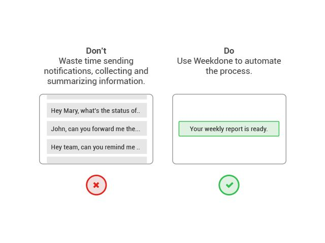 Do's and Don'ts for Effective Progress Report - Weekdone