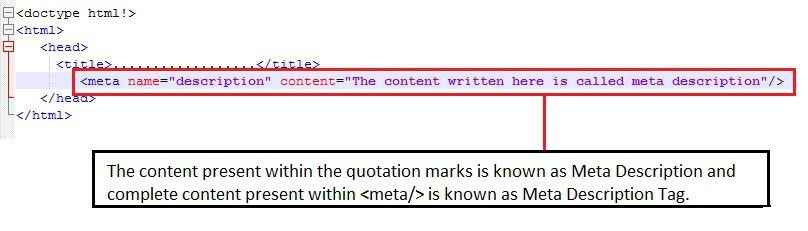 What is Meta Description Tag in On-Page Optimization - Aromasheep