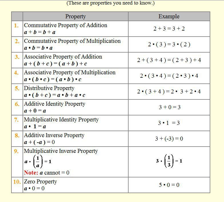 Name the property of real numbers illustrated by ... - OpenStudy