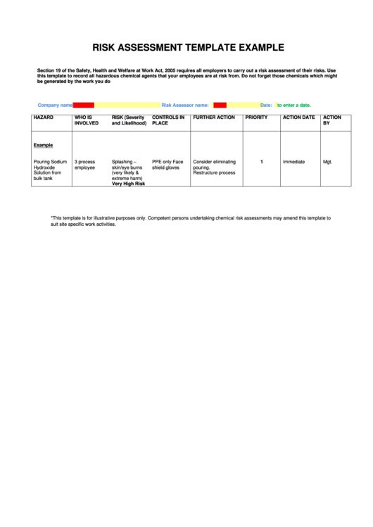 Nist Risk Assessment Template. risk assessment process nist 800 30 ...