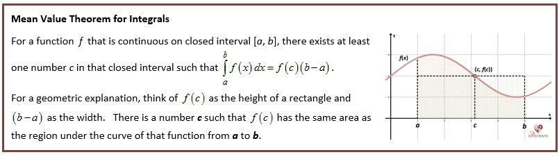 Definite Integration - She Loves Math