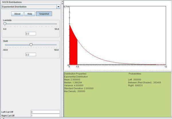 AP Statistics Curriculum 2007 Exponential - Socr
