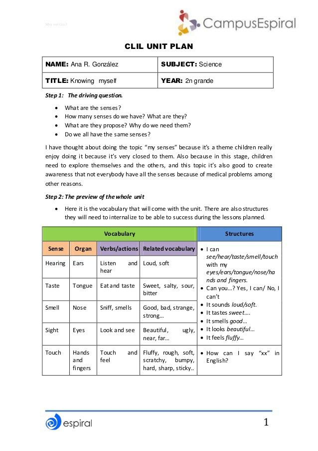 Unit plan template: OUR SENSES