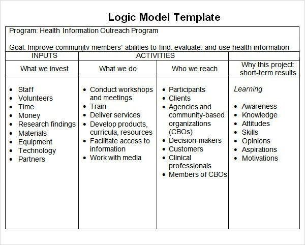 Sample Logic Model - 11+ Documents in PDF, Word