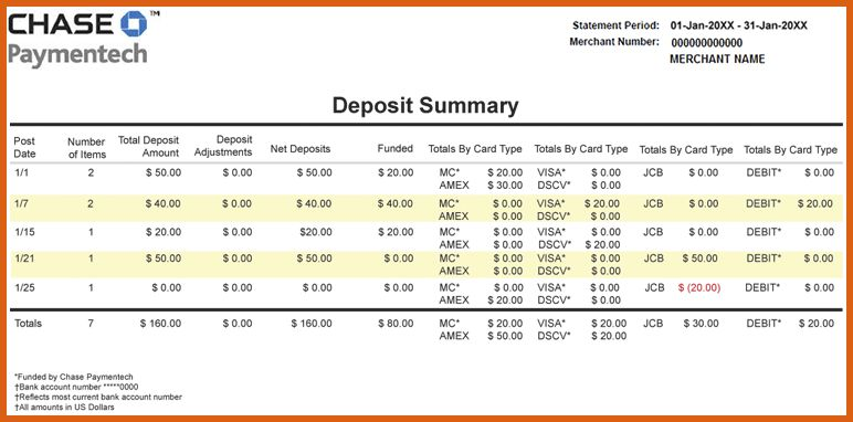 fake chase bank statement | apa examples