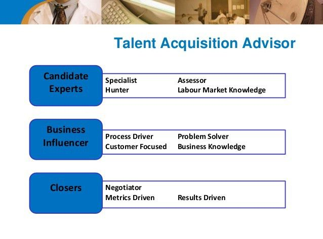 Are you a Recruiter or Talent Acquisition Specialist? Sue Ivay, Direc…