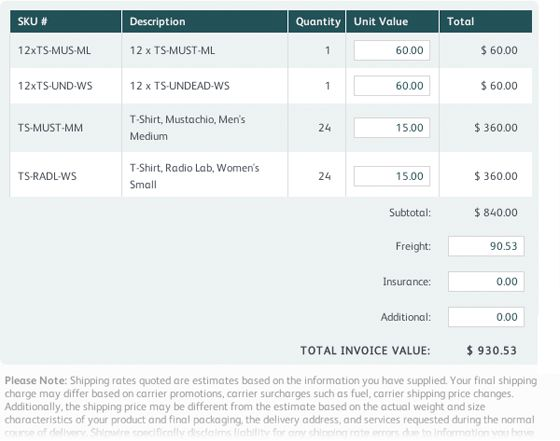 Commercial Invoicing for International Shipping -