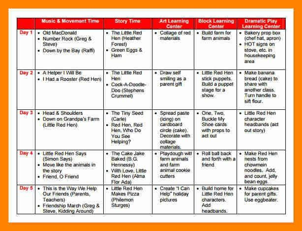 3+ preschool lesson plans | resume sections