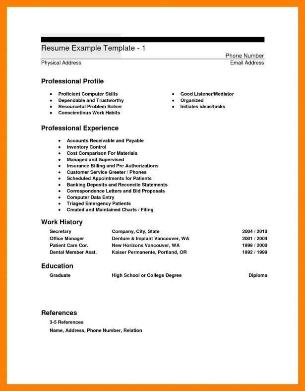 Resume : Business Resume Template Word Covering Letter For Job ...