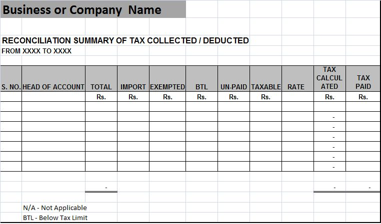 Tax Reconciliation Summary Report Template – Free Report Templates
