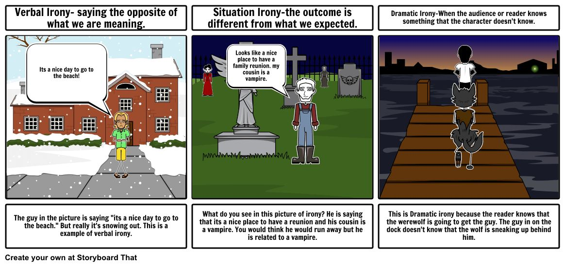 3 types of irony Storyboard by kuserk