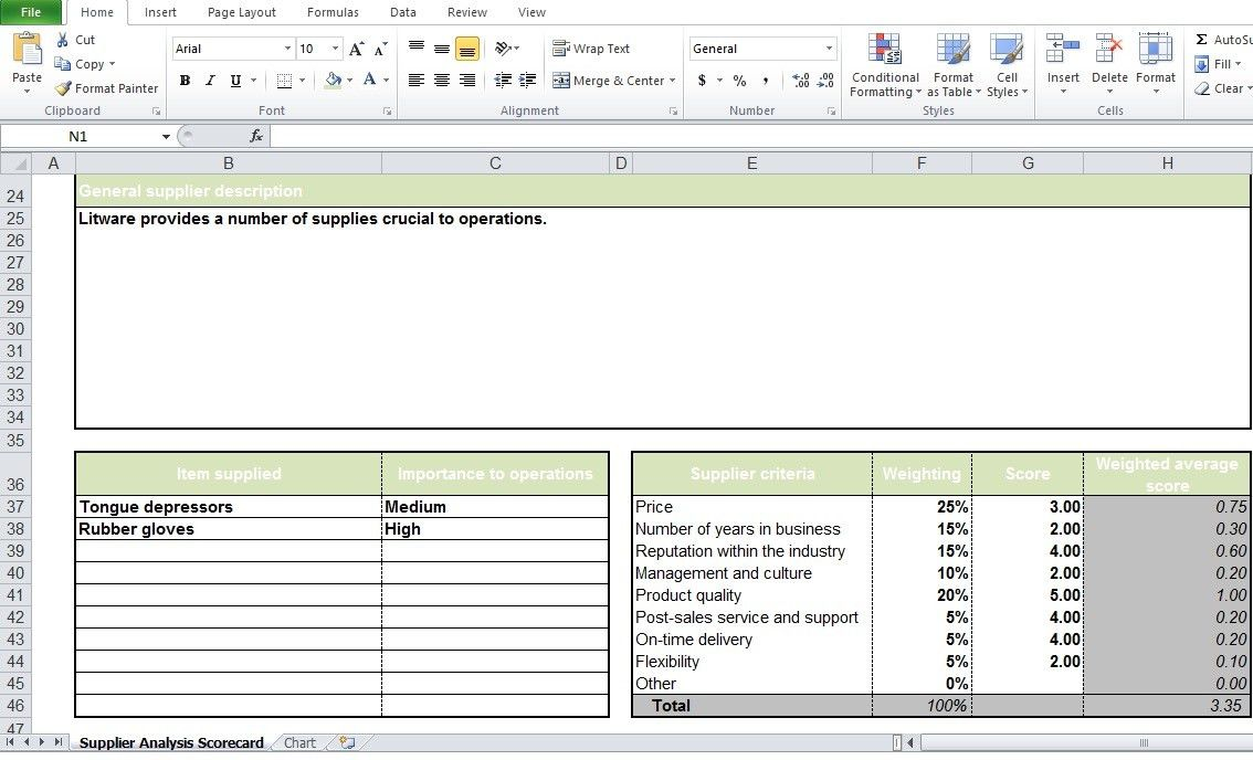 Supplier Scorecard Excel Template - Excel Tmp