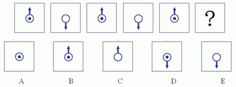 Inductive Reasoning