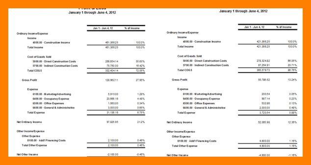 6+ self employed balance sheet | teller resume