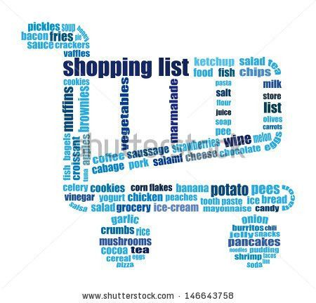 Grocery Words, supermarket and grocery store vocabulary with ...