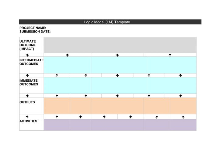 Logic model template in Word and Pdf formats