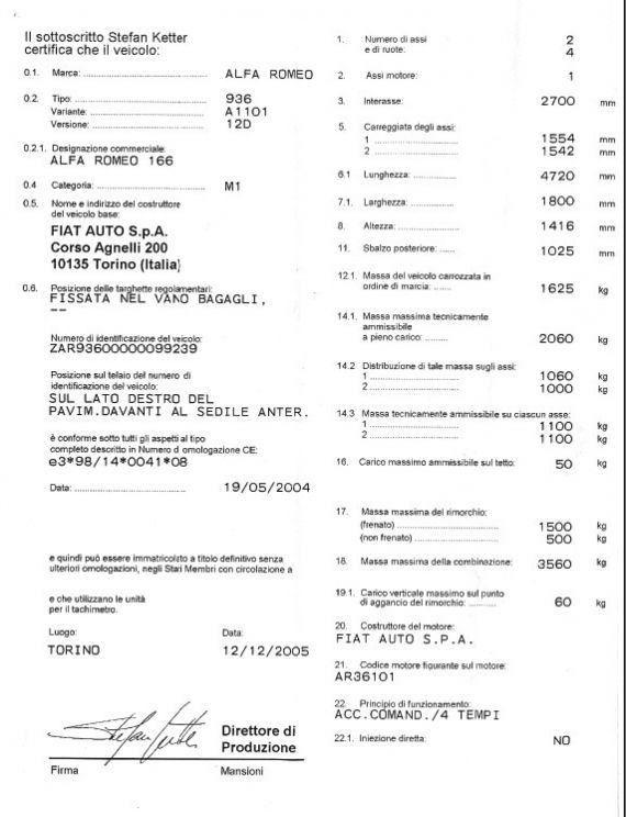 Sample EC certificate of conformity - NZTA Vehicle Portal