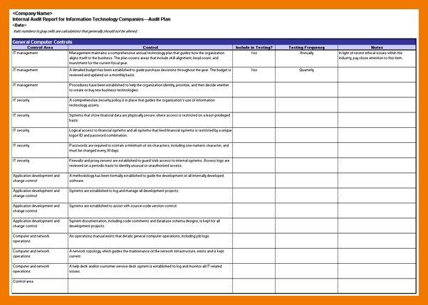 6+ audit report format in word   mailroom clerk
