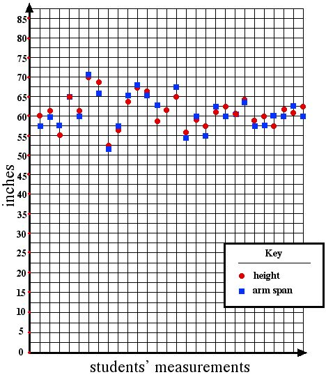Math Forum: Alejandre: Leonardo da Vinci Activity
