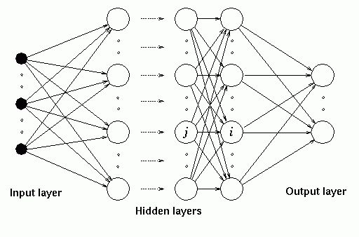 Neural Network Examples and Demonstrations