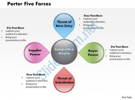 Porter Five Forces PowerPoint Template Slide | Template ...