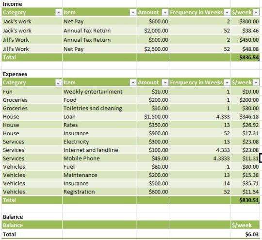 Simple Budget Template - Free download and software reviews - CNET ...