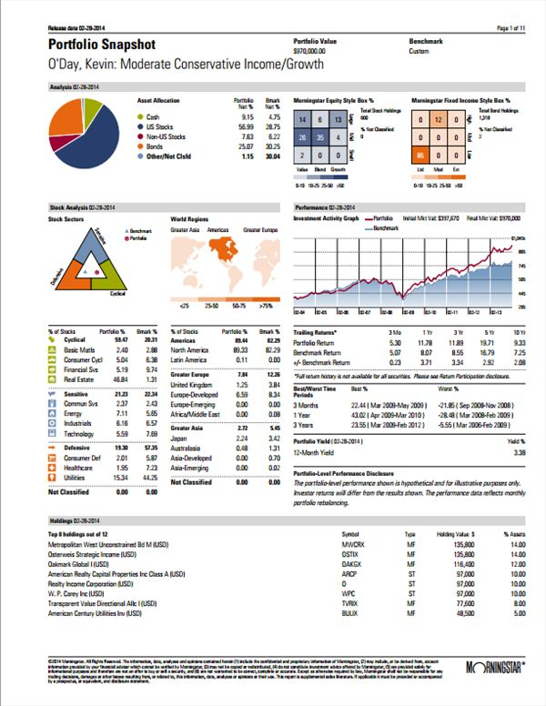 Sample Financial Reports   The O'Day Group