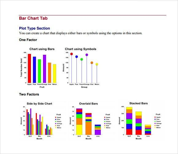 Sample Bar Chart - 4+ Documents in PDF