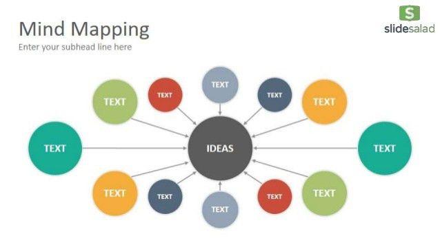 Mind Mapping Diagrams Google Slides Presentation Template - SlideSalad