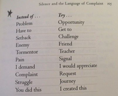 A Complaint Free World - Ryan Stephens Marketing