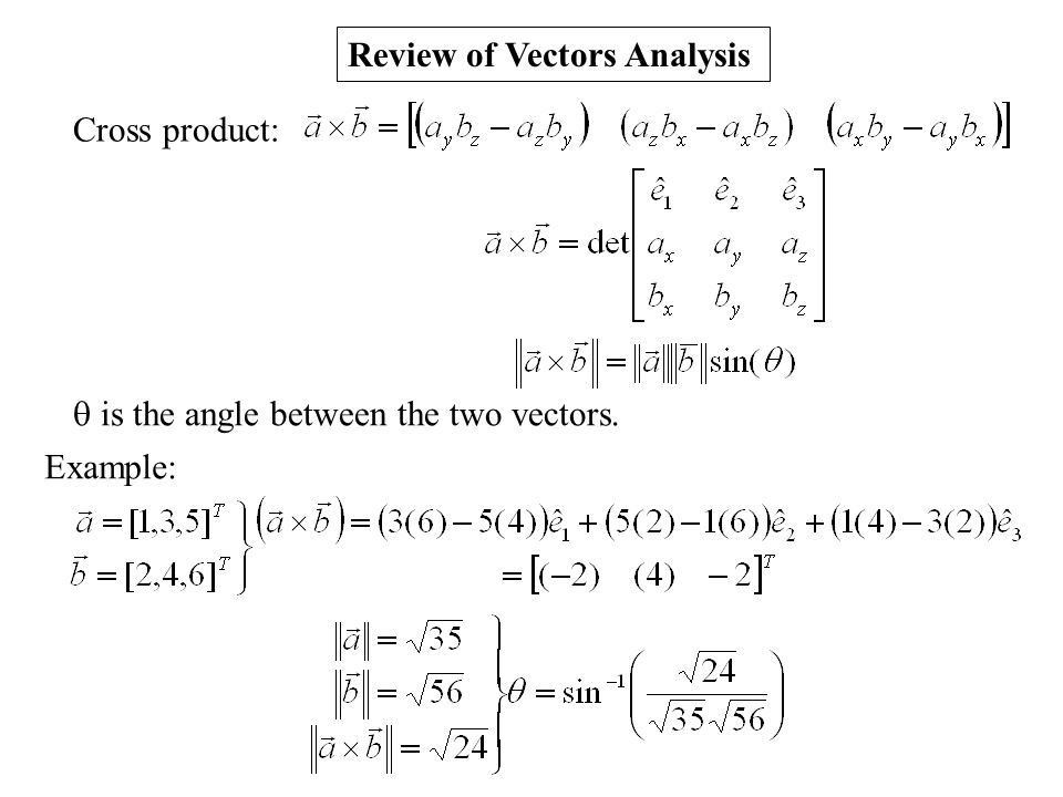 REVIEW OF MATHEMATICS. Review of Vectors Analysis GivenMagnitude ...
