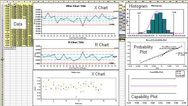 X bar R Chart Excel Template | Average, Range and Capability