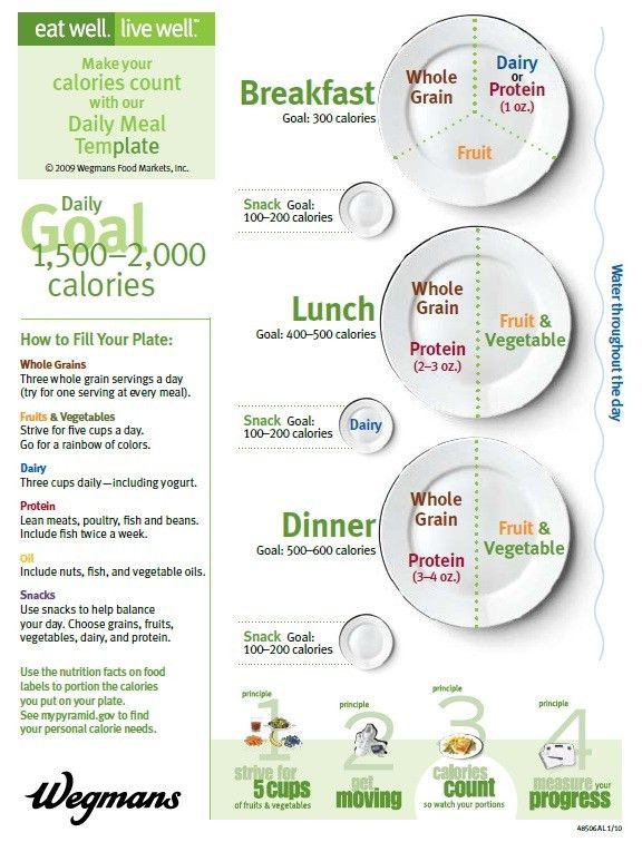 3 Free Lunch Menu Templates – Small Business Resource Portal