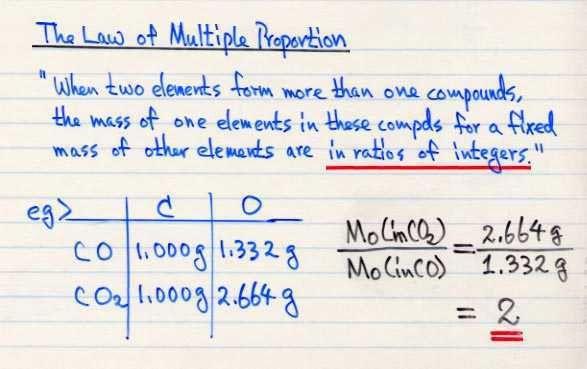 CHEM 1211 COURSE CONTENTS