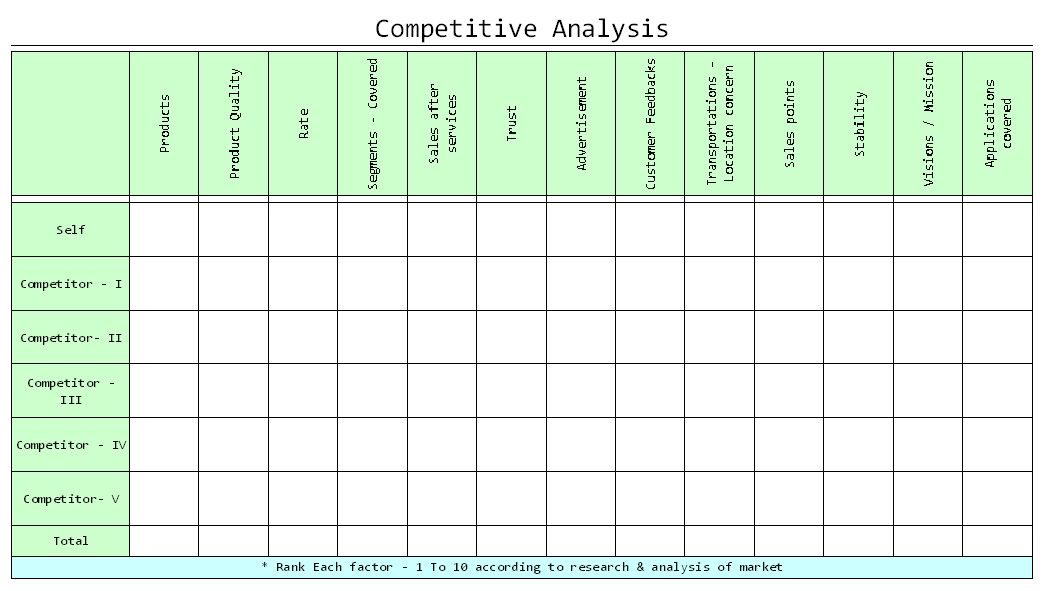 Competitive Analysis format| Samples | Word Document Download