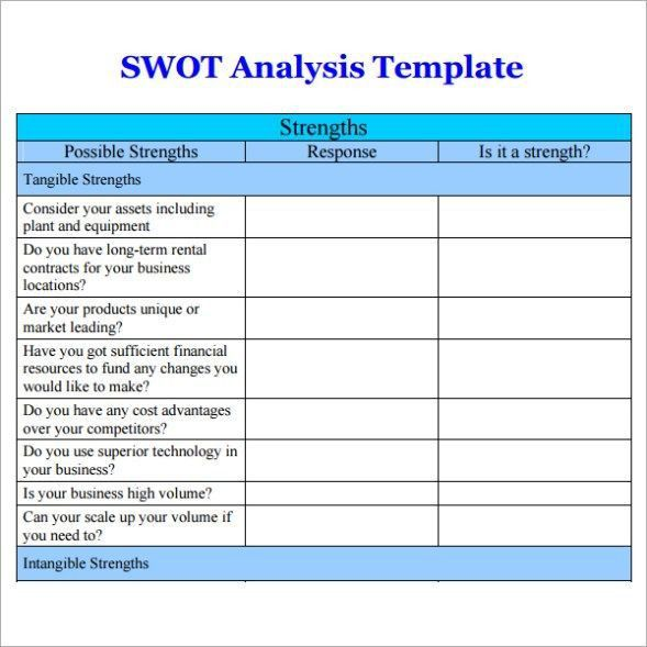Swot Analysis Template. Swot Analysis Template Performing Swot ...