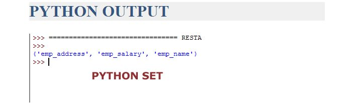 What is Python Set: 3 Examples of How to Use | Tutorials Collection