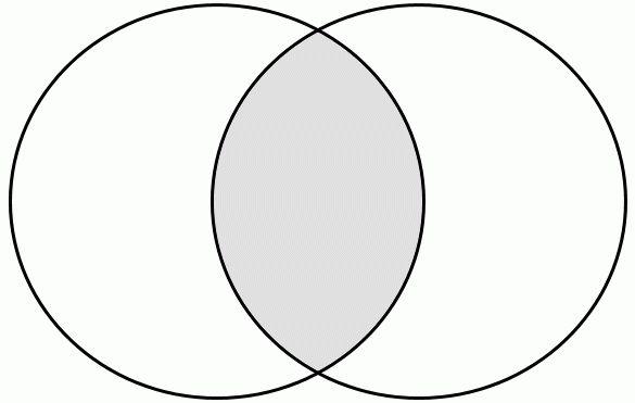 mypicsain: venn diagram template