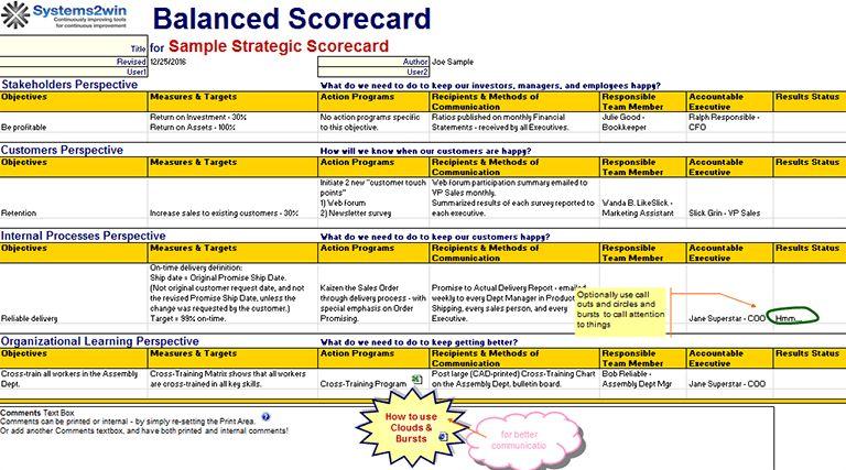 Balanced Scorecard Template - Excel Balanced Scorecard