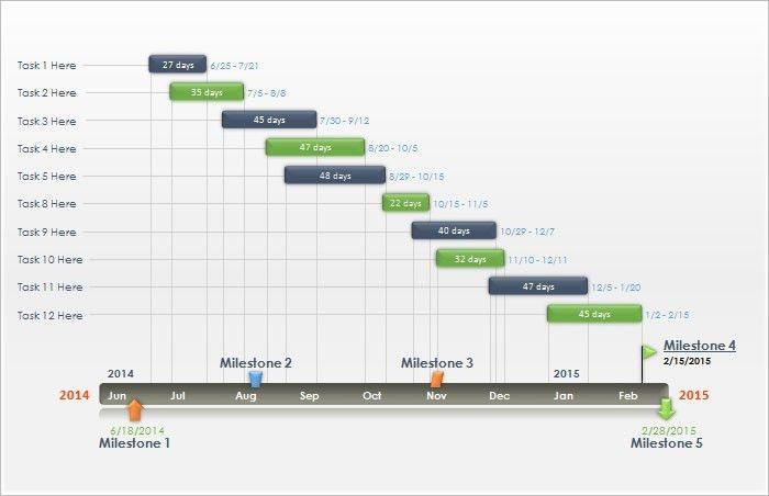 Gantt Chart Template – 9+ Free Sample,Example, Format Download ...