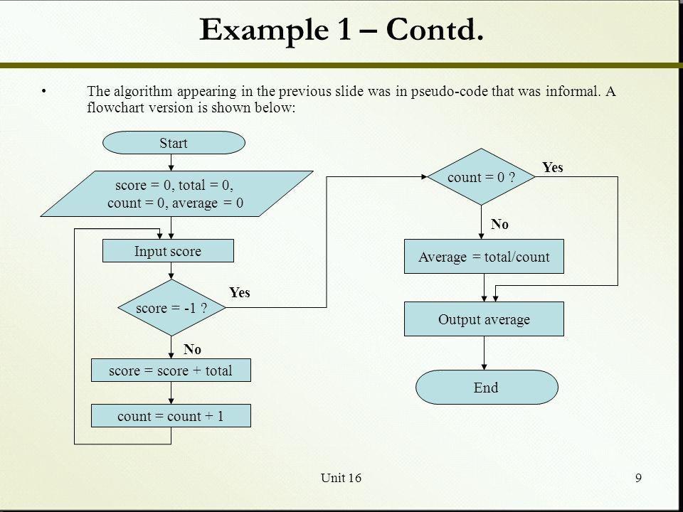 Algorithms and Problem Solving - ppt video online download