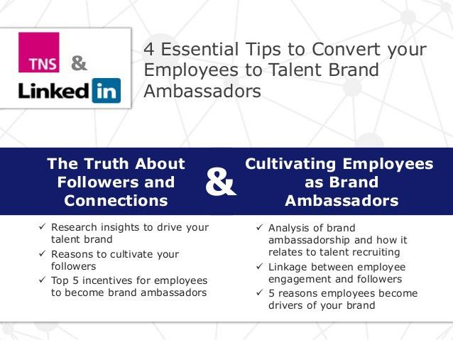 4 Essential Tips to Convert your Employees to Talent Brand Ambassador…