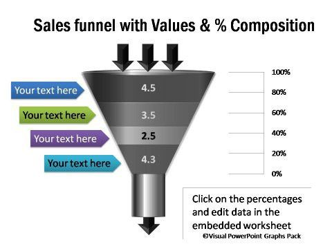 Marketing Funnel Charts & Pyramid Charts from Graphs Pack