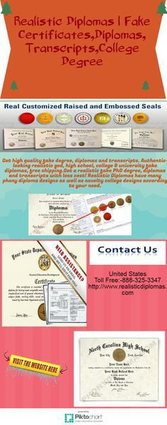 Order a Fake College Degree or Diploma Today! Realistic Diplomas ...