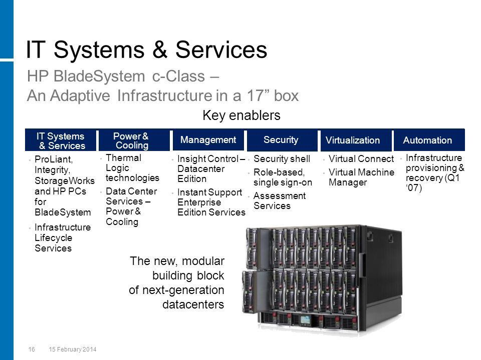 Evolution to the next-generation data center - ppt download
