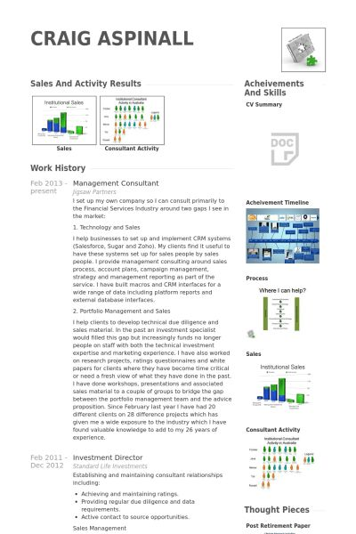 Management Consultant Resume samples - VisualCV resume samples ...